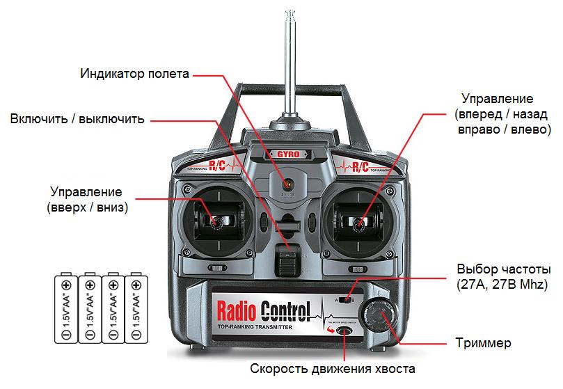 Инструкция управления радиоуправляемого вертолета