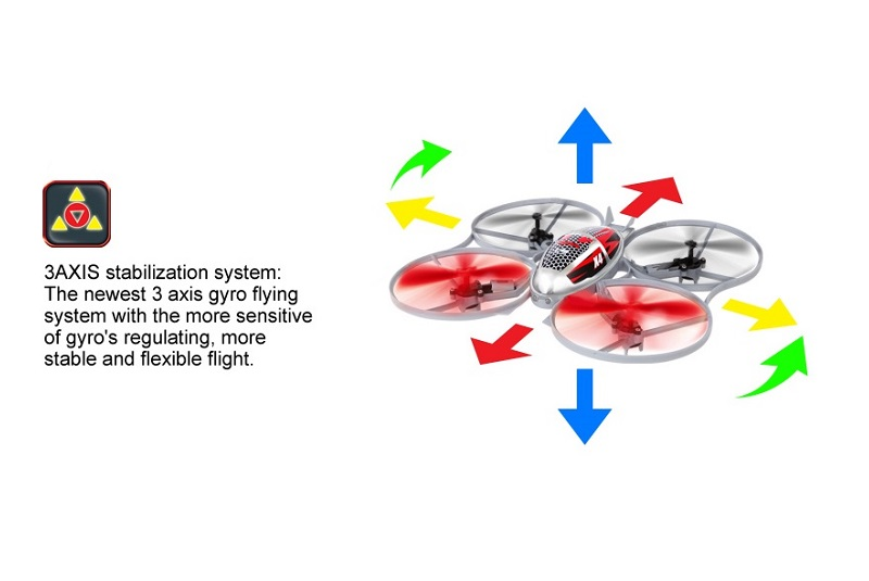 quadcopter with 6AXIS GYRO SYMA-X4